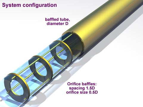 Diagram of OFM tube