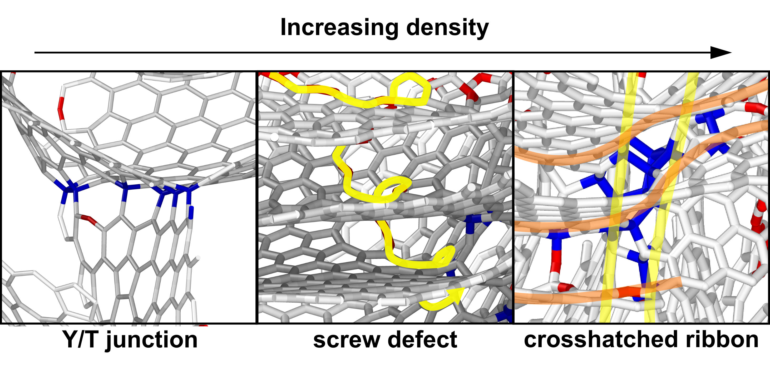 Three of the five defects observed in the disordered 3D graphene.