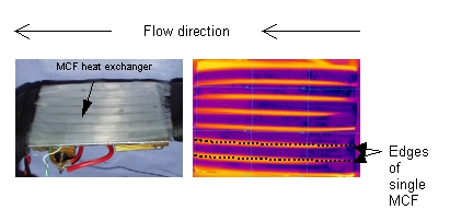 MCF electrical heat exchanger (left) and IR image (right)