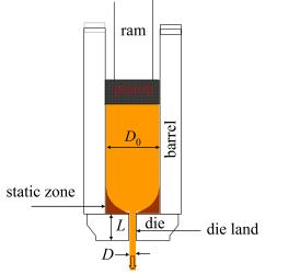 Capillary rheometer