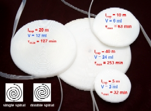 A selection of micro flow discs