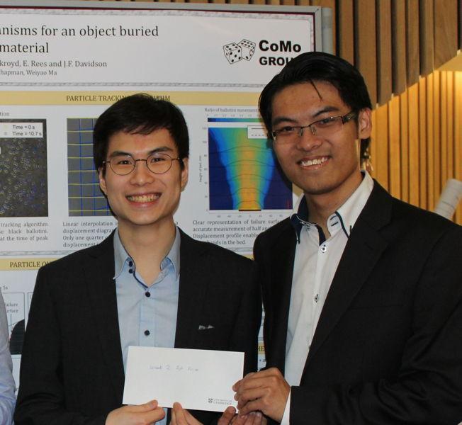 TRC Fox Prize and North Carolina State University Prize